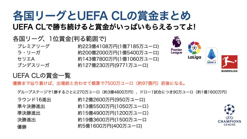 各国リーグとUEFA CLの賞金まとめ UEFA CLで勝ち続けると賞金がいっぱいもらえるってよ!